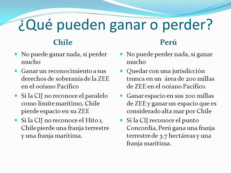 ¿Qué pueden ganar o perder? Chile Perú No puede ganar nada, si perder mucho Ganar un reconocimiento a sus derechos de soberanía de la ZEE en el océano