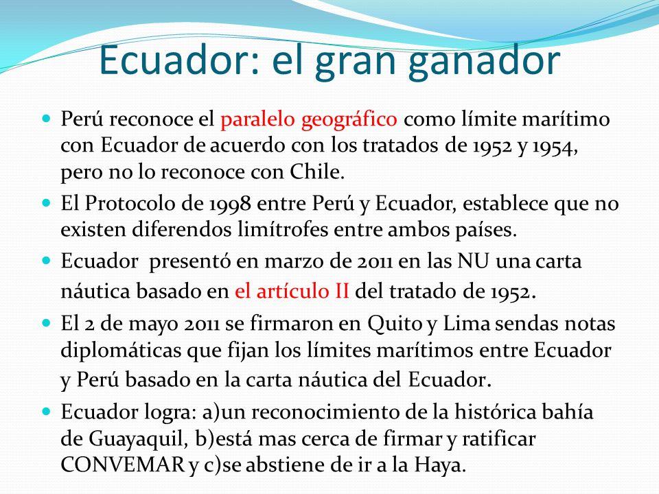 Ecuador: el gran ganador Perú reconoce el paralelo geográfico como límite marítimo con Ecuador de acuerdo con los tratados de 1952 y 1954, pero no lo