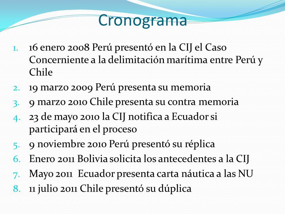 Cronograma 1. 16 enero 2008 Perú presentó en la CIJ el Caso Concerniente a la delimitación marítima entre Perú y Chile 2. 19 marzo 2009 Perú presenta