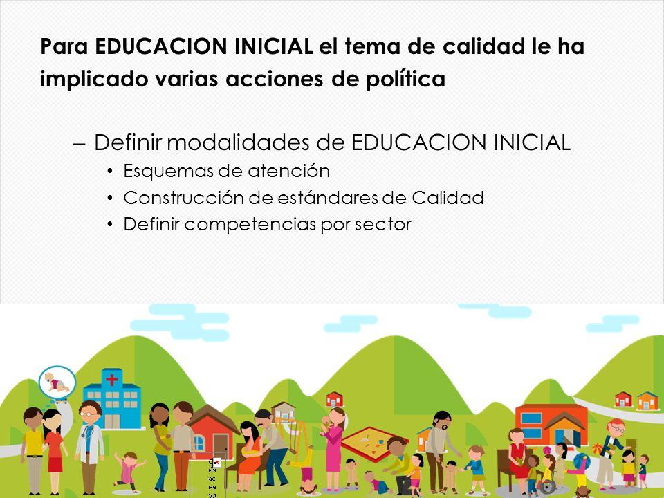 Para EDUCACION INICIAL el tema de calidad le ha implicado varias acciones de política – Definir modalidades de EDUCACION INICIAL Esquemas de atención