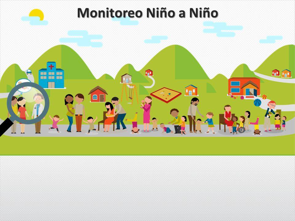 Monitoreo Niño a Niño
