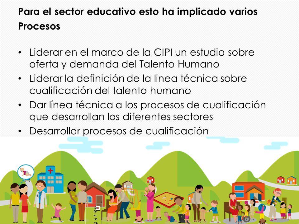 Para el sector educativo esto ha implicado varios Procesos Liderar en el marco de la CIPI un estudio sobre oferta y demanda del Talento Humano Liderar