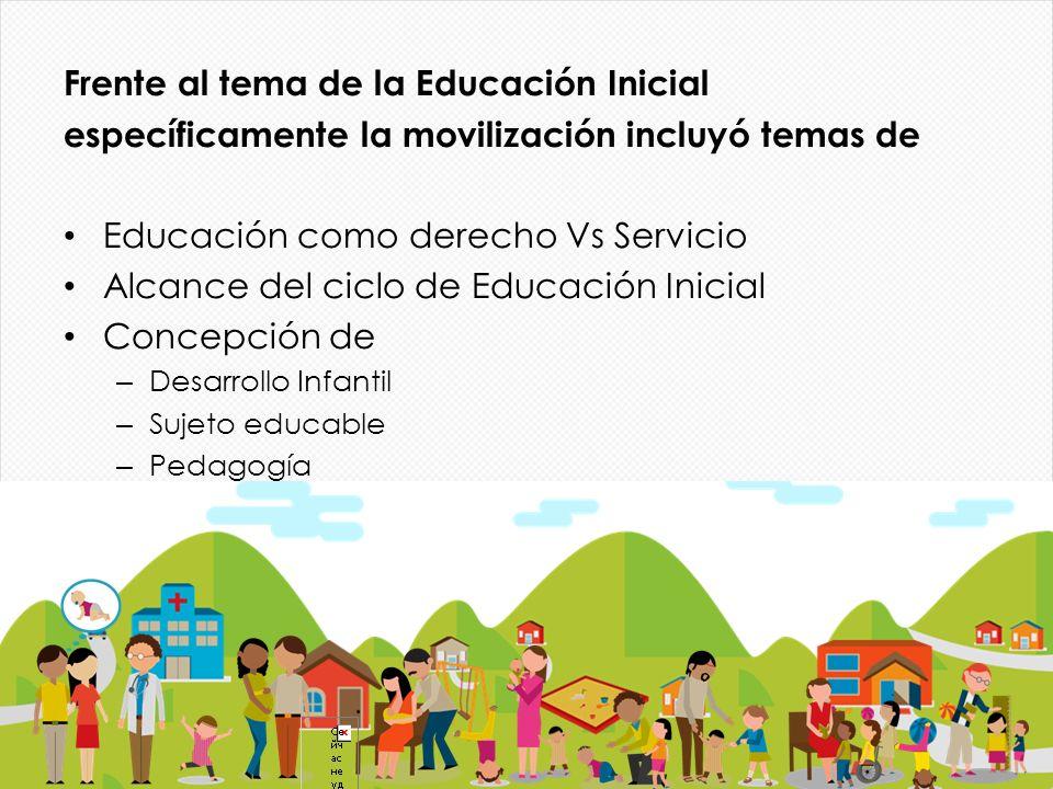Frente al tema de la Educación Inicial específicamente la movilización incluyó temas de Educación como derecho Vs Servicio Alcance del ciclo de Educac