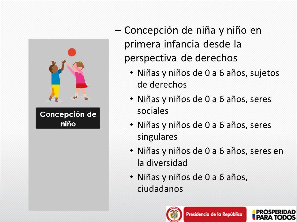 – Concepción de niña y niño en primera infancia desde la perspectiva de derechos Niñas y niños de 0 a 6 años, sujetos de derechos Niñas y niños de 0 a