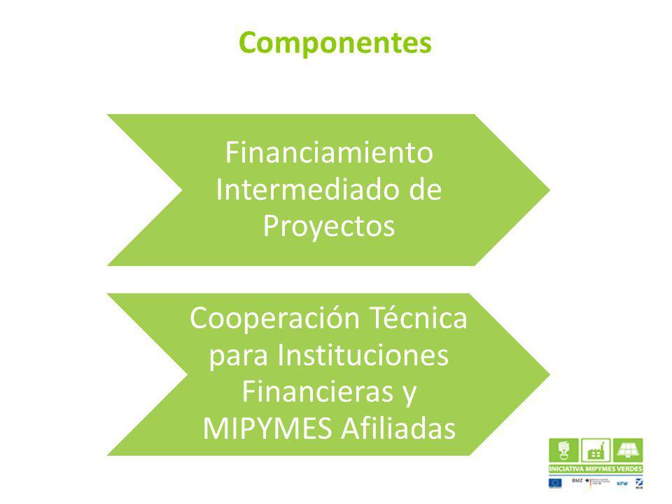 Componentes Financiamiento Intermediado de Proyectos Cooperación Técnica para Instituciones Financieras y MIPYMES Afiliadas