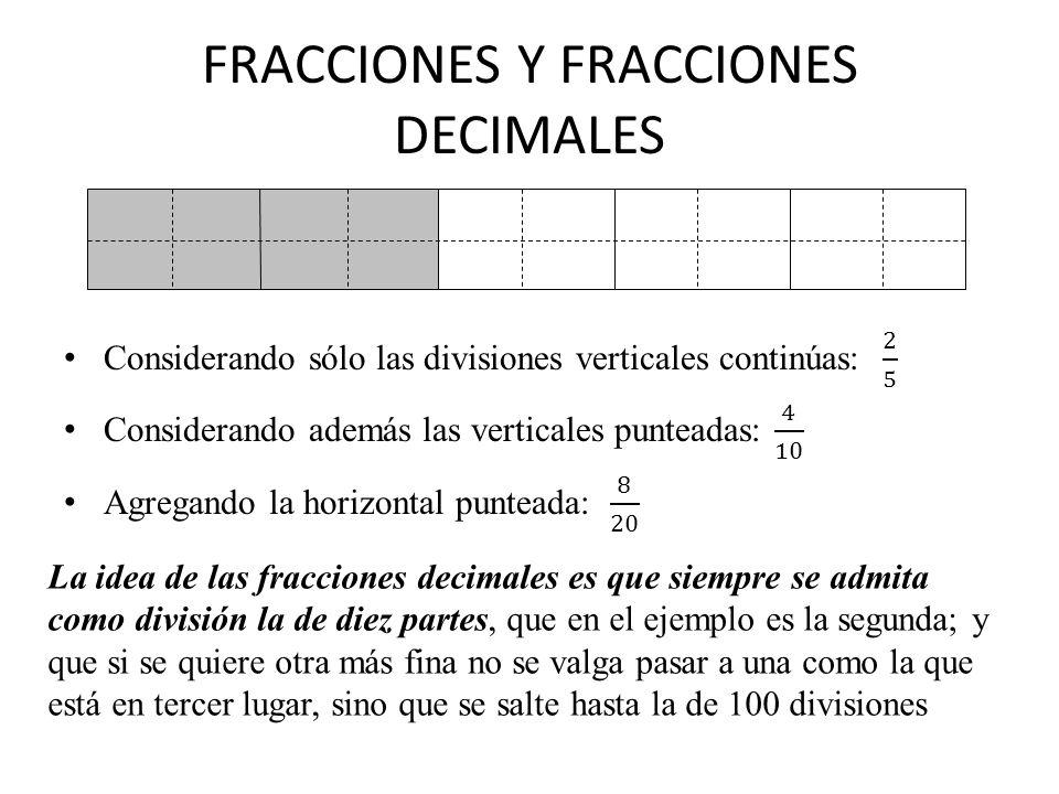 FRACCIONES Y FRACCIONES DECIMALES La idea de las fracciones decimales es que siempre se admita como división la de diez partes, que en el ejemplo es l