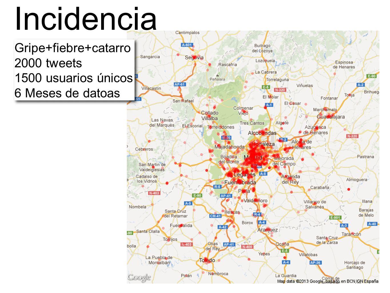 Gripe+fiebre+catarro 2000 tweets 1500 usuarios únicos 6 Meses de datoas Gripe+fiebre+catarro 2000 tweets 1500 usuarios únicos 6 Meses de datoas Incidencia
