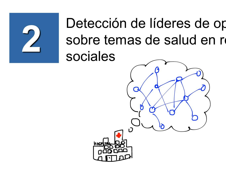 Detección de líderes de opinión sobre temas de salud en redes sociales 2