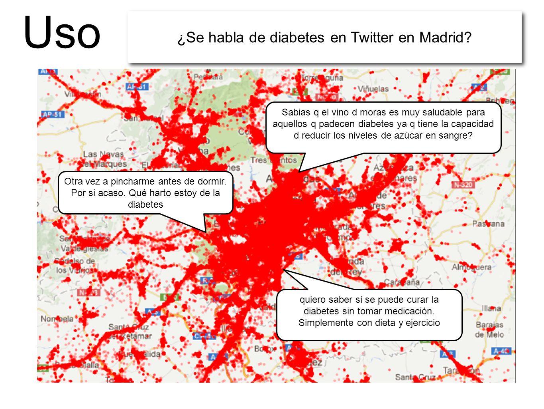 Uso ¿Se habla de diabetes en Twitter en Madrid.