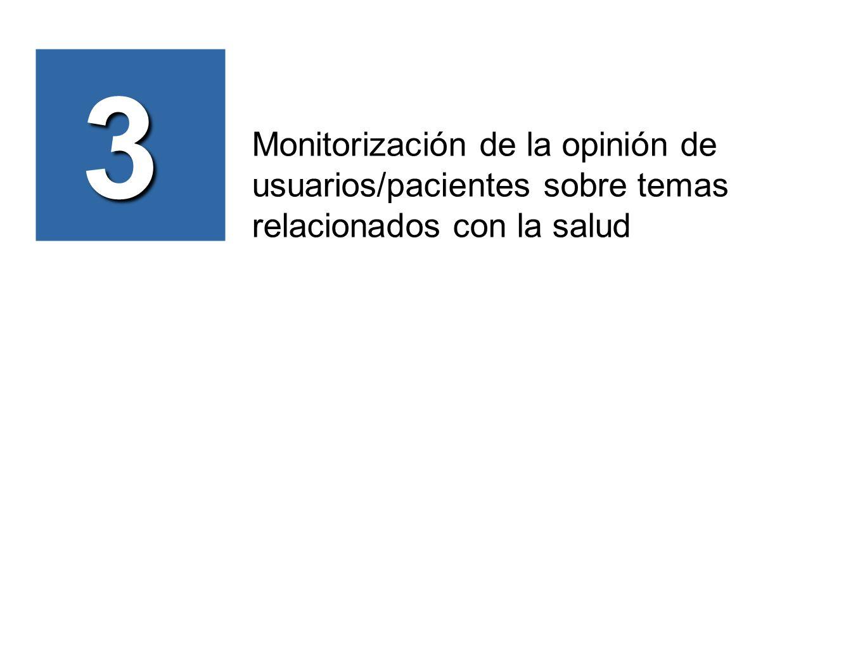 Monitorización de la opinión de usuarios/pacientes sobre temas relacionados con la salud 3