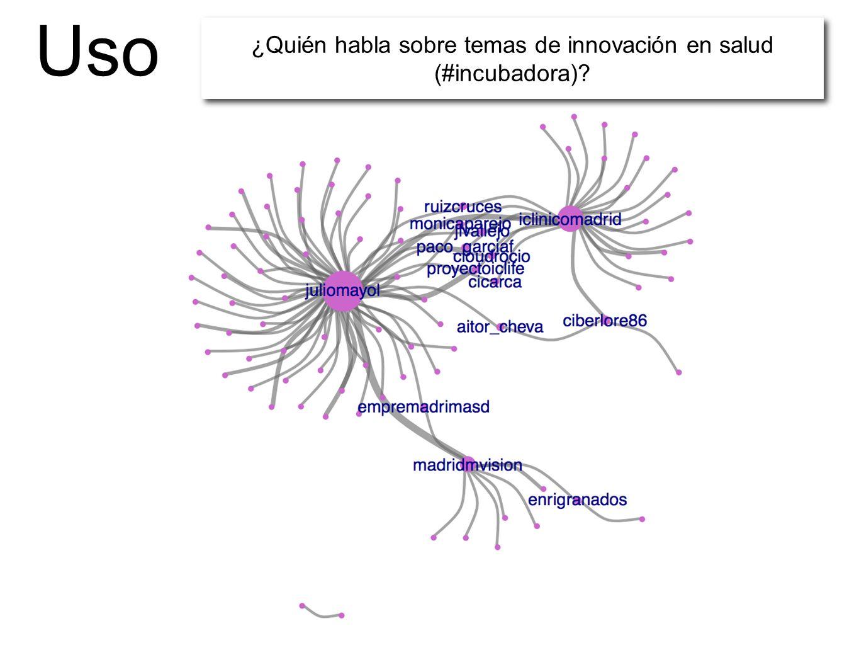 Uso ¿Quién habla sobre temas de innovación en salud (#incubadora)
