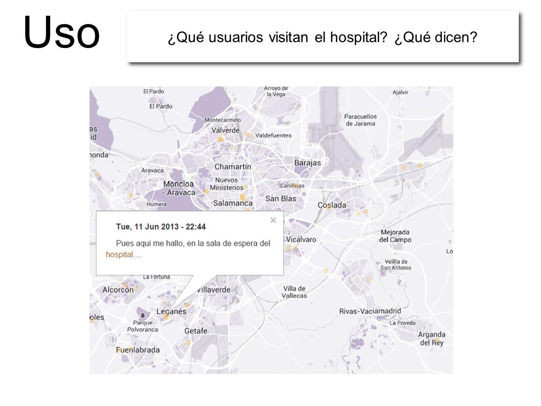 Uso ¿Qué usuarios visitan el hospital? ¿Qué dicen?