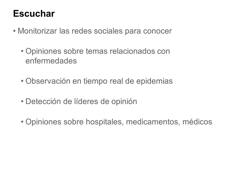 Escuchar Monitorizar las redes sociales para conocer Opiniones sobre temas relacionados con enfermedades Observación en tiempo real de epidemias Detección de líderes de opinión Opiniones sobre hospitales, medicamentos, médicos