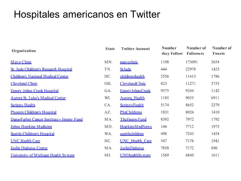 Hospitales americanos en Twitter