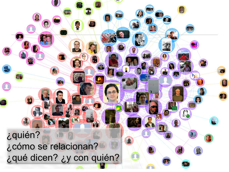 Android OK Comprado android Creación de información Propagación de información Búsqueda de información Contagio social