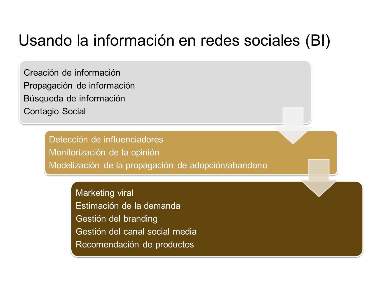 Gestionar Utilizar la información de las redes sociales para Gestión más eficaz de los recursos Detección temprana de problemas de salud