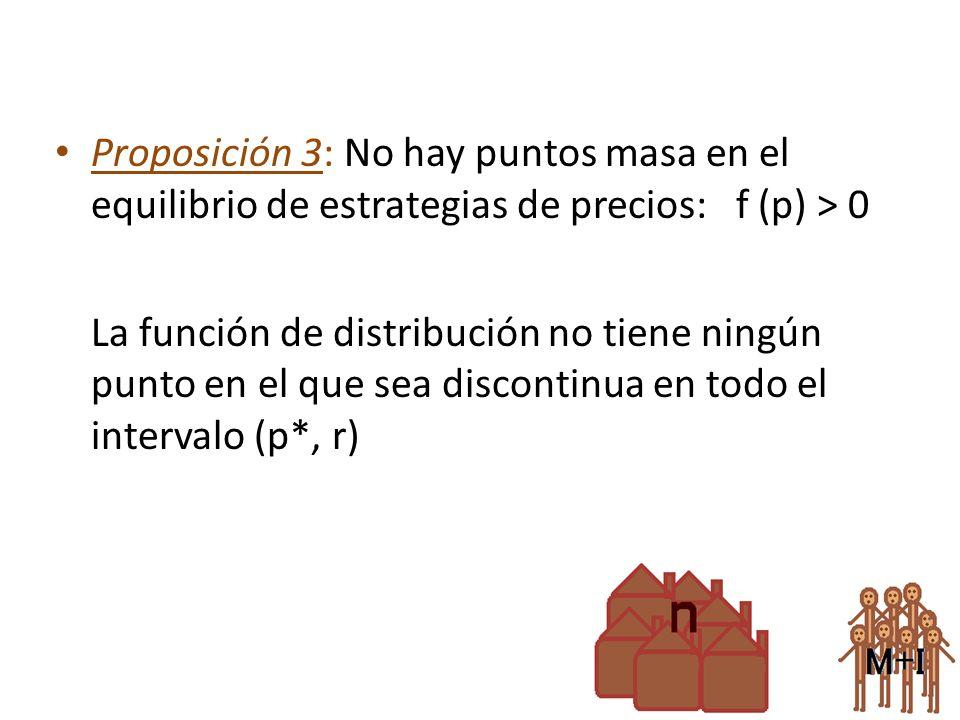 Proposición 3: No hay puntos masa en el equilibrio de estrategias de precios: f (p) > 0 La función de distribución no tiene ningún punto en el que sea