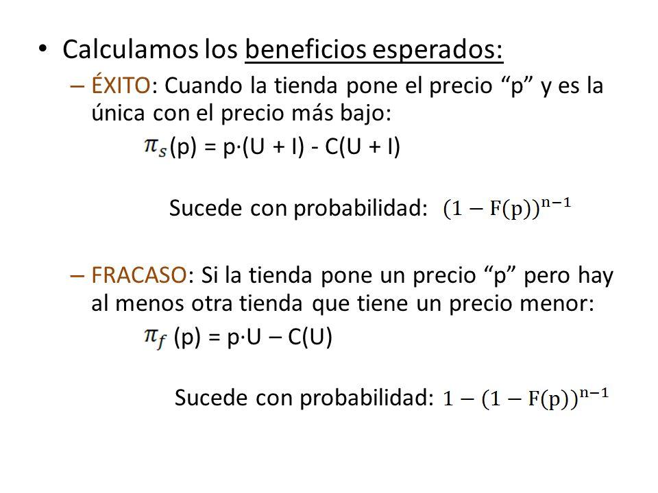 Calculamos los beneficios esperados: – ÉXITO: Cuando la tienda pone el precio p y es la única con el precio más bajo: (p) = p·(U + I) - C(U + I) Suced