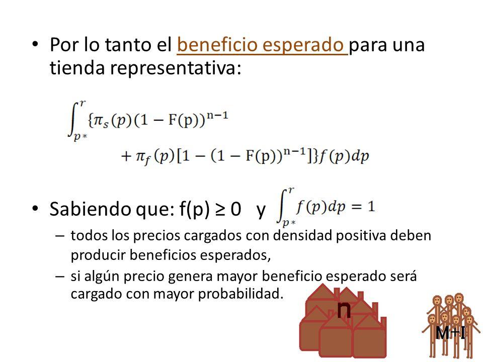 Por lo tanto el beneficio esperado para una tienda representativa: Sabiendo que: f(p) 0 y – todos los precios cargados con densidad positiva deben pro