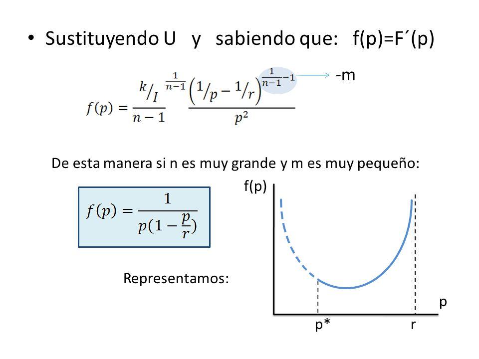 Sustituyendo U y sabiendo que: f(p)=F´(p) -m De esta manera si n es muy grande y m es muy pequeño: f(p) Representamos: p p*r