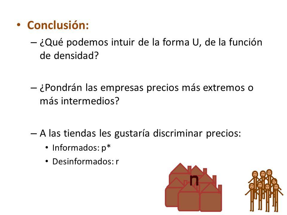 Conclusión: – ¿Qué podemos intuir de la forma U, de la función de densidad? – ¿Pondrán las empresas precios más extremos o más intermedios? – A las ti