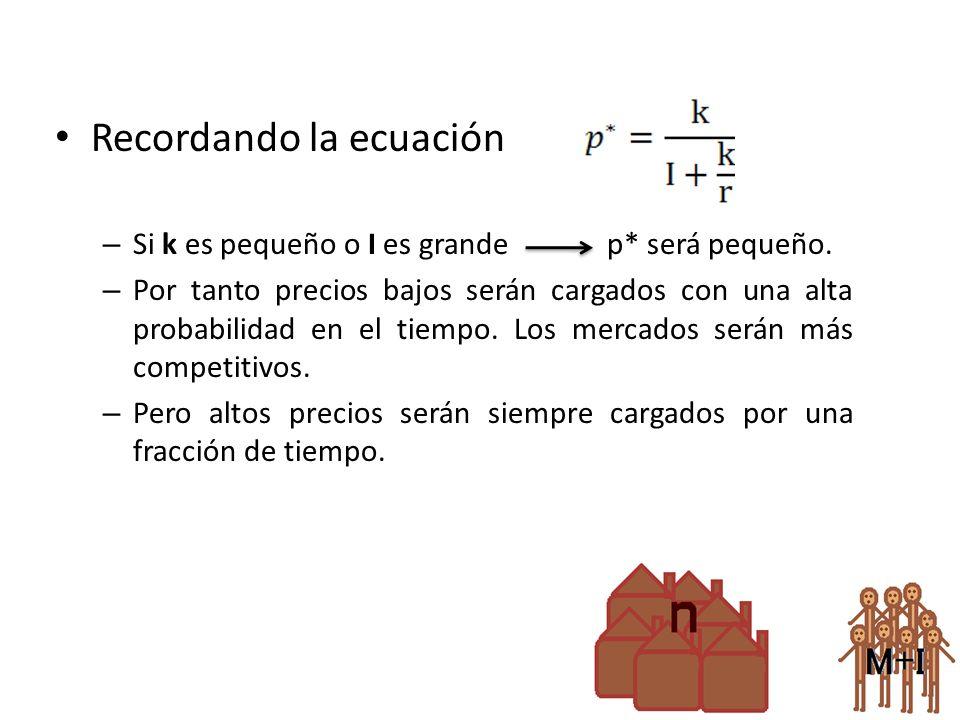 Recordando la ecuación – Si k es pequeño o I es grande p* será pequeño. – Por tanto precios bajos serán cargados con una alta probabilidad en el tiemp
