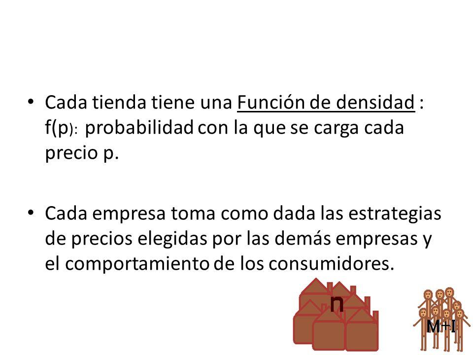 Coste medio r p p* Curva de Coste Medio U I+Ucantidad de consumidores Se puede observar como se determinan los beneficios esperados.