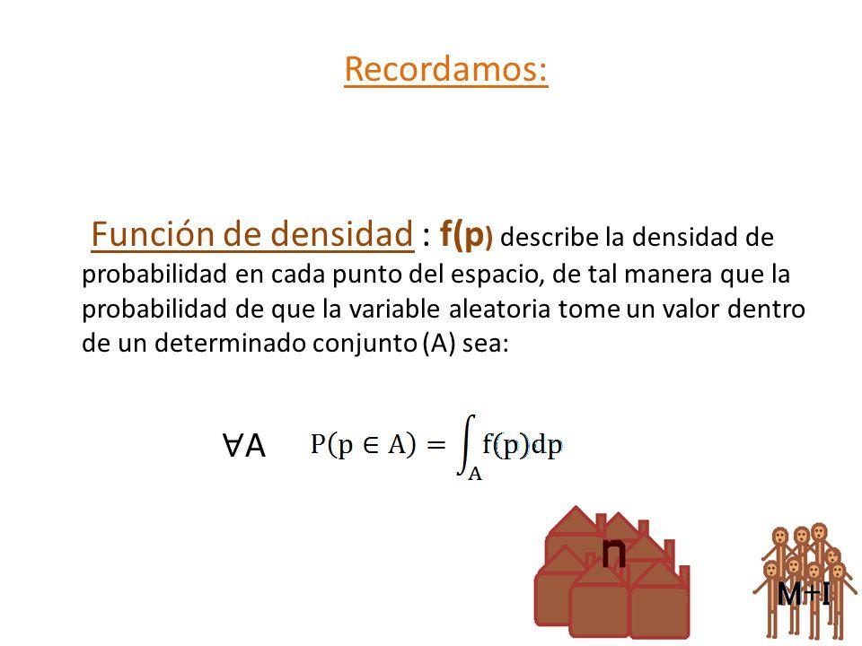 Recordamos: Función de densidad : f(p ) describe la densidad de probabilidad en cada punto del espacio, de tal manera que la probabilidad de que la va