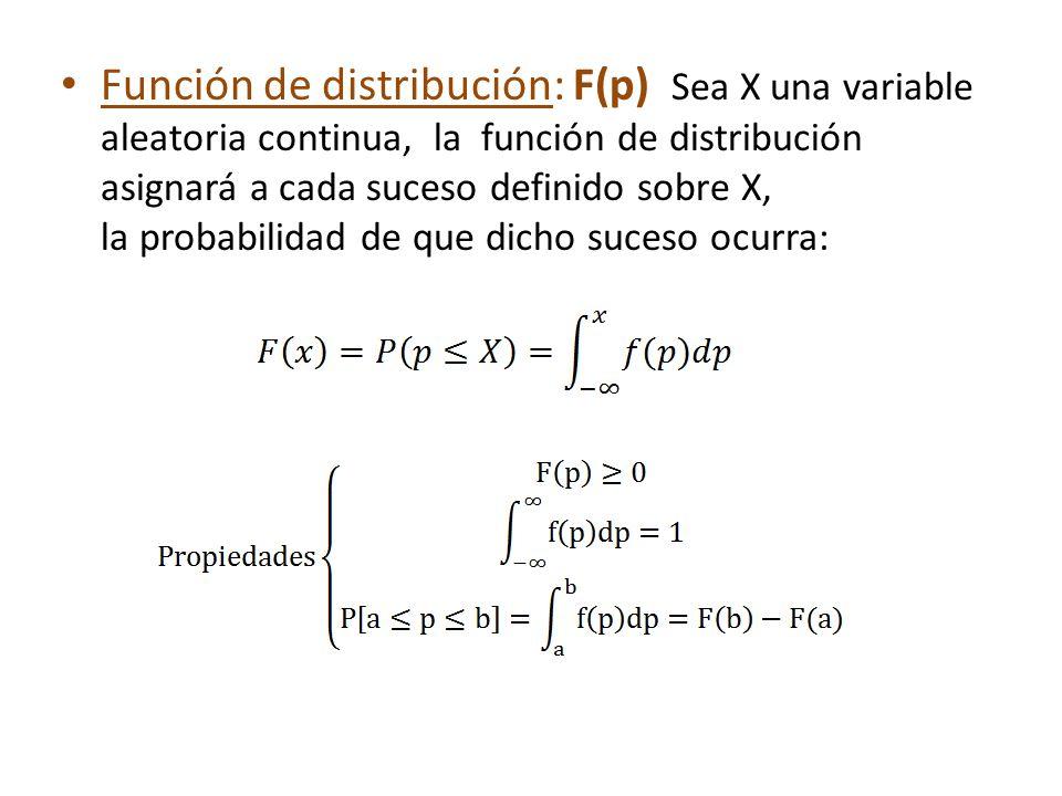 Función de distribución: F(p) Sea X una variable aleatoria continua, la función de distribución asignará a cada suceso definido sobre X, la probabilid