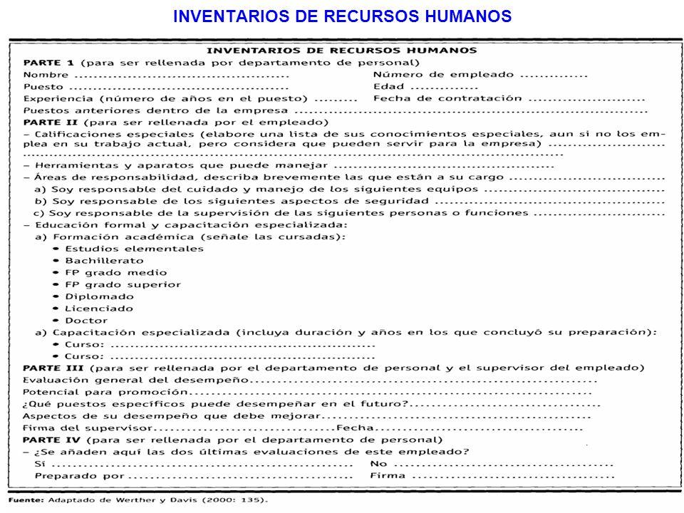 INVENTARIOS DE RECURSOS HUMANOS