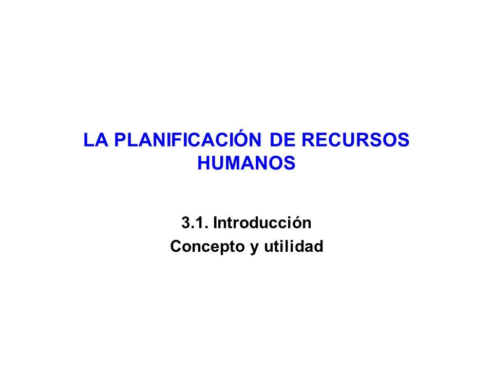 LA PLANIFICACIÓN DE RECURSOS HUMANOS 3.1. Introducción Concepto y utilidad