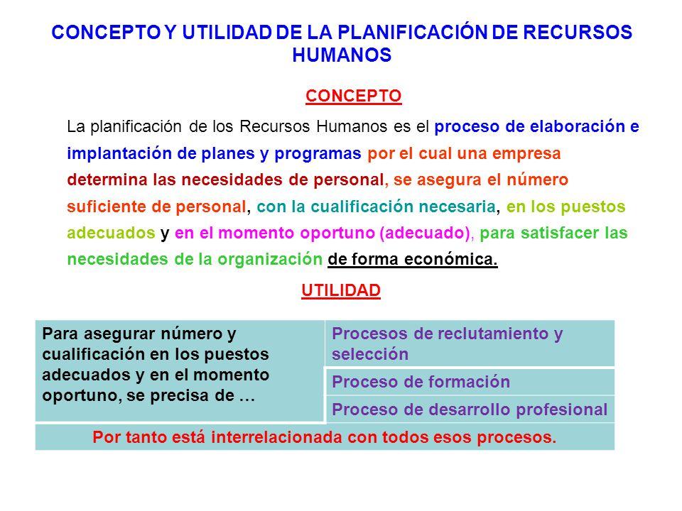 LA PLANIFICACIÓN DE RECURSOS HUMANOS 3.2.