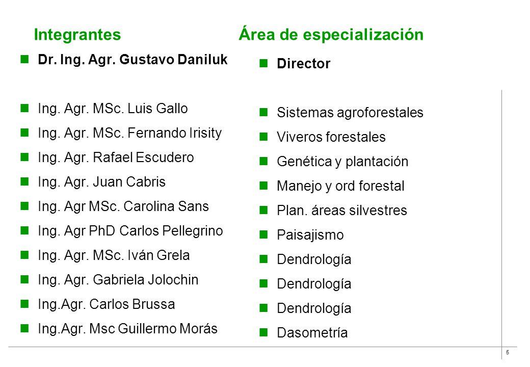 6 Integrantes Área de especialización Dr.Ing. Agr.
