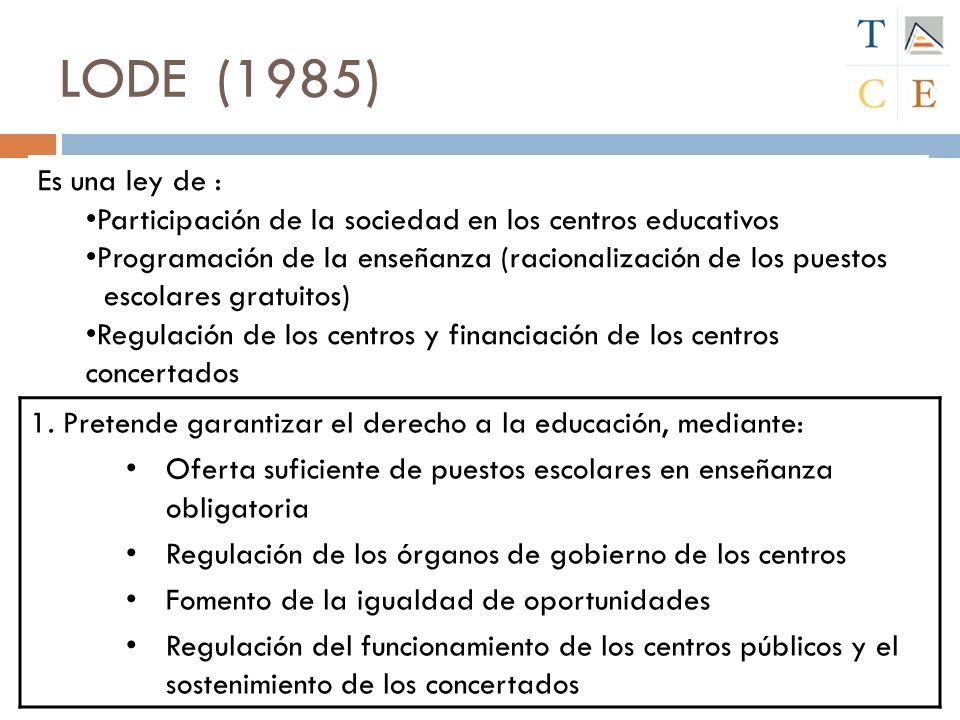LODE (1985) Es una ley de : Participación de la sociedad en los centros educativos Programación de la enseñanza (racionalización de los puestos escola