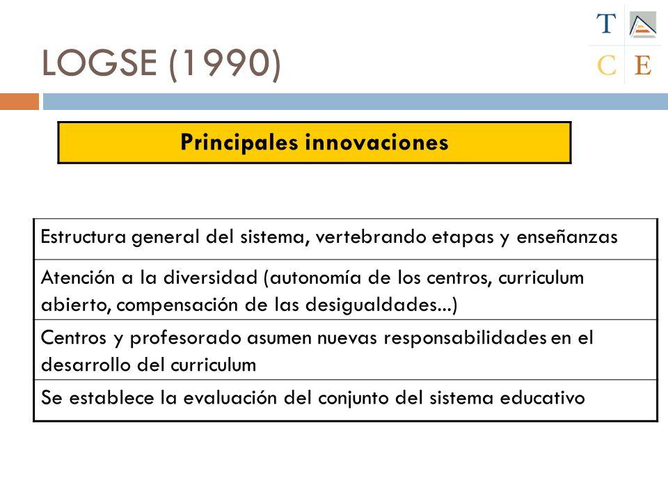 LOGSE (1990) Principales innovaciones Estructura general del sistema, vertebrando etapas y enseñanzas Atención a la diversidad (autonomía de los centr