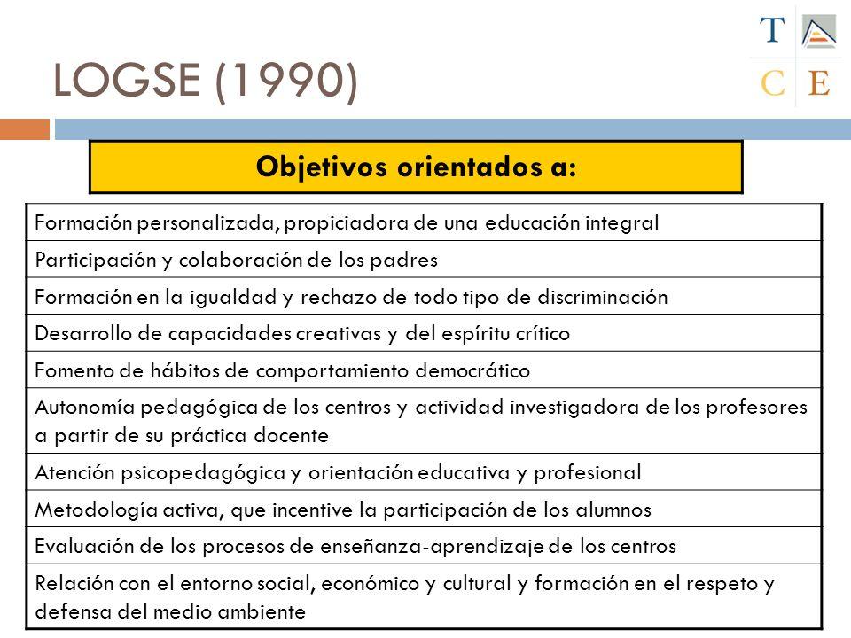 LOGSE (1990) Objetivos orientados a: Formación personalizada, propiciadora de una educación integral Participación y colaboración de los padres Formac