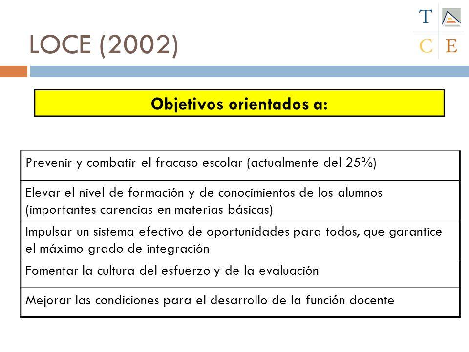 LOCE (2002) Objetivos orientados a: Prevenir y combatir el fracaso escolar (actualmente del 25%) Elevar el nivel de formación y de conocimientos de lo