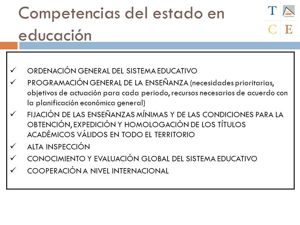Competencias del estado en educación ORDENACIÓN GENERAL DEL SISTEMA EDUCATIVO PROGRAMACIÓN GENERAL DE LA ENSEÑANZA (necesidades prioritarias, objetivo