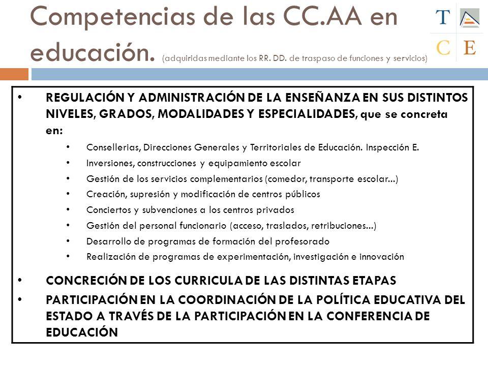 Competencias de las CC.AA en educación. (adquiridas mediante los RR. DD. de traspaso de funciones y servicios) REGULACIÓN Y ADMINISTRACIÓN DE LA ENSEÑ