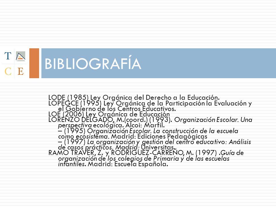 LODE (1985) Ley Orgánica del Derecho a la Educación. LOPEGCE (1995) Ley Orgánica de la Participación la Evaluación y el Gobierno de los Centros Educat
