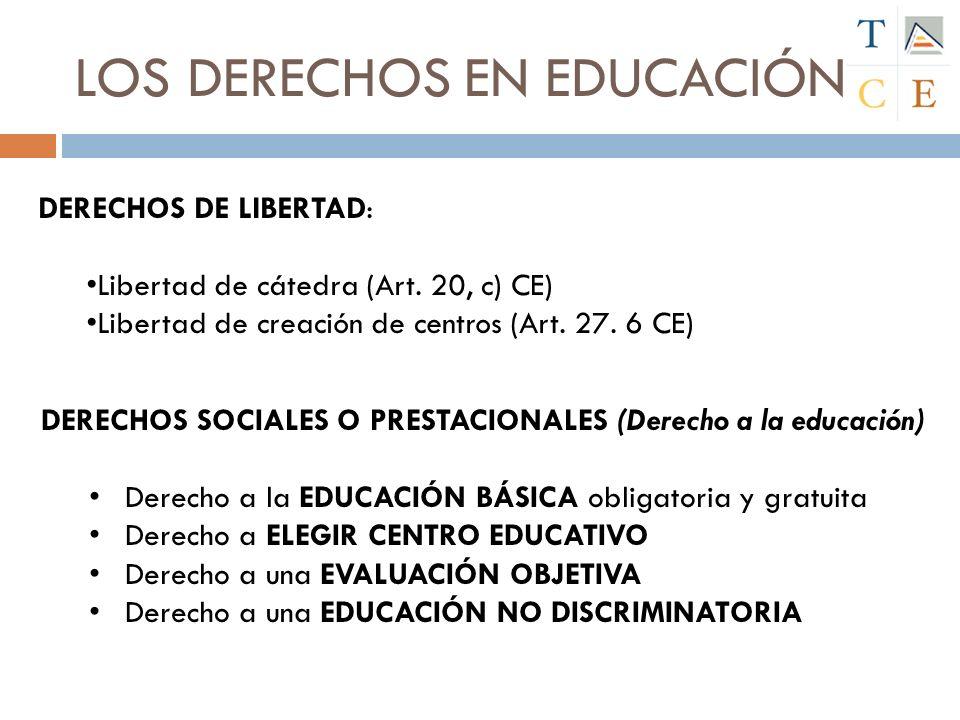 LOS DERECHOS EN EDUCACIÓN DERECHOS DE LIBERTAD: Libertad de cátedra (Art. 20, c) CE) Libertad de creación de centros (Art. 27. 6 CE) DERECHOS SOCIALES