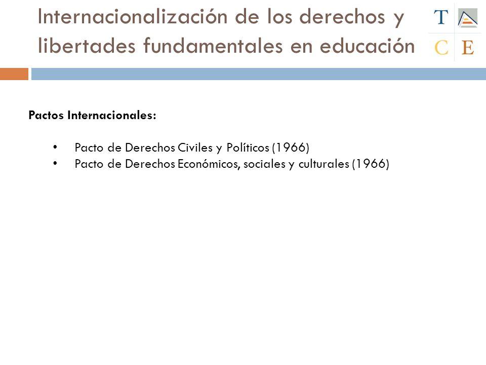 Internacionalización de los derechos y libertades fundamentales en educación Pactos Internacionales: Pacto de Derechos Civiles y Políticos (1966) Pact