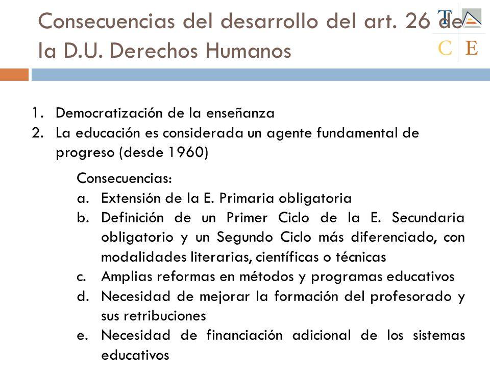Consecuencias del desarrollo del art. 26 de la D.U. Derechos Humanos 1.Democratización de la enseñanza 2.La educación es considerada un agente fundame