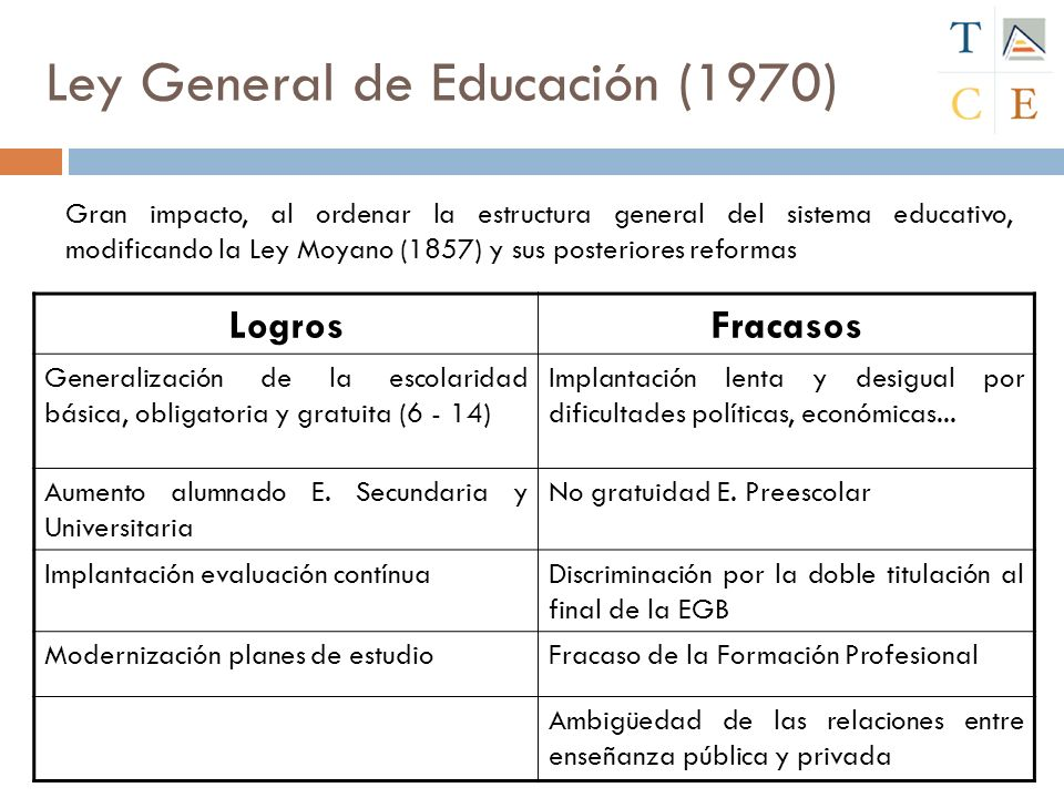 LEY GENERAL EDUCACION 1970 PDF DOWNLOAD