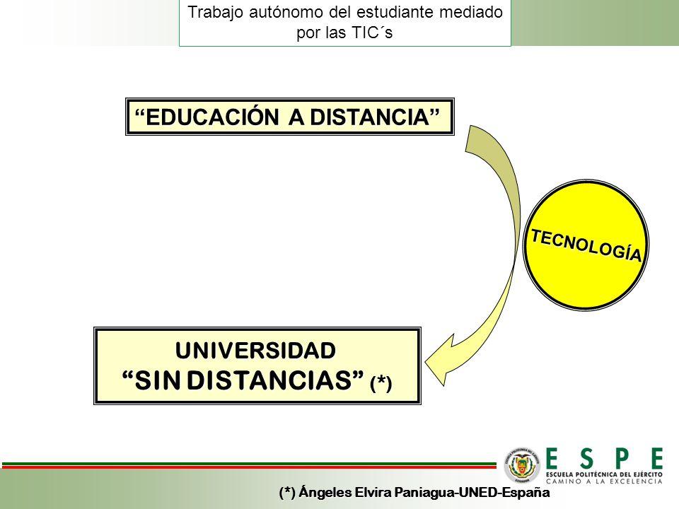 EDUCACIÓN A DISTANCIA UNIVERSIDAD SIN DISTANCIAS (*) TECNOLOGÍA Trabajo autónomo del estudiante mediado por las TIC´s (*) Ángeles Elvira Paniagua-UNED-España