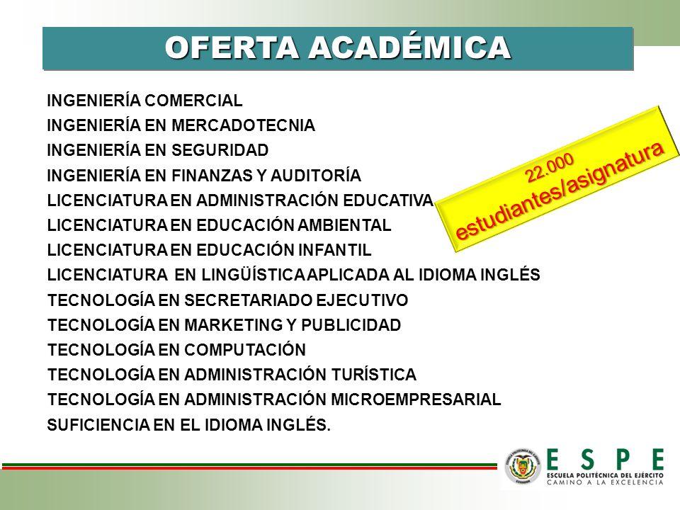 OFERTA ACADÉMICA 2 2.