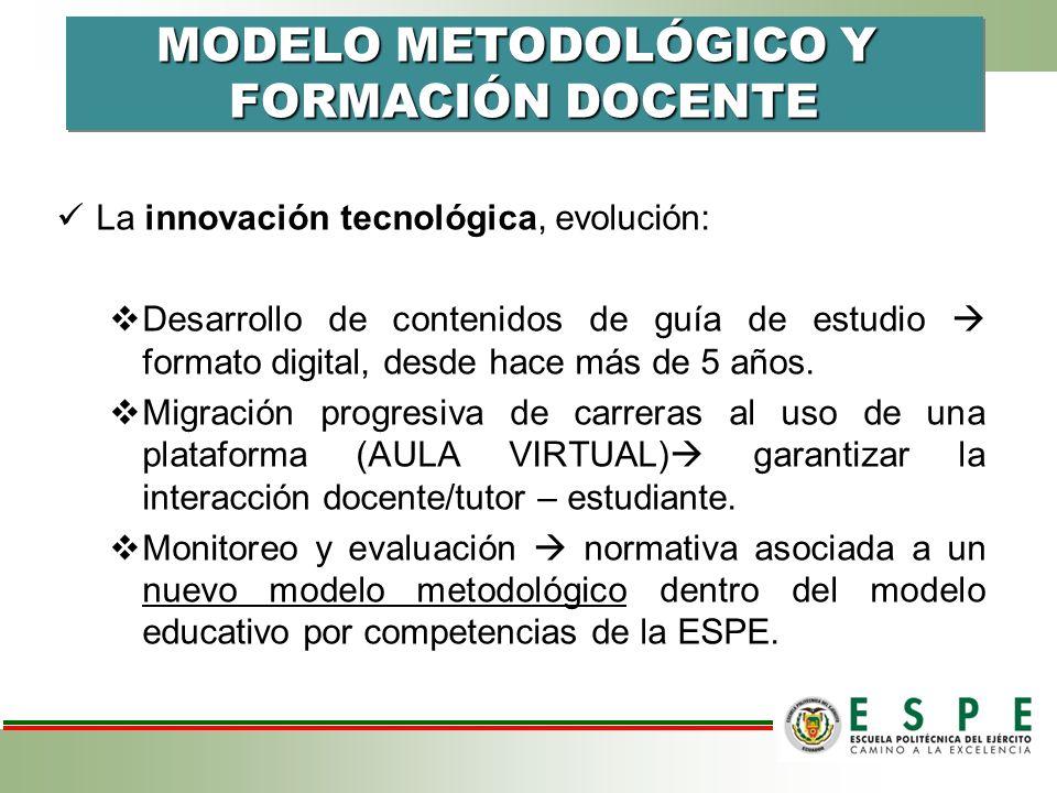 MODELO METODOLÓGICO Y FORMACIÓN DOCENTE MODELO METODOLÓGICO Y FORMACIÓN DOCENTE La innovación tecnológica, evolución: Desarrollo de contenidos de guía de estudio formato digital, desde hace más de 5 años.