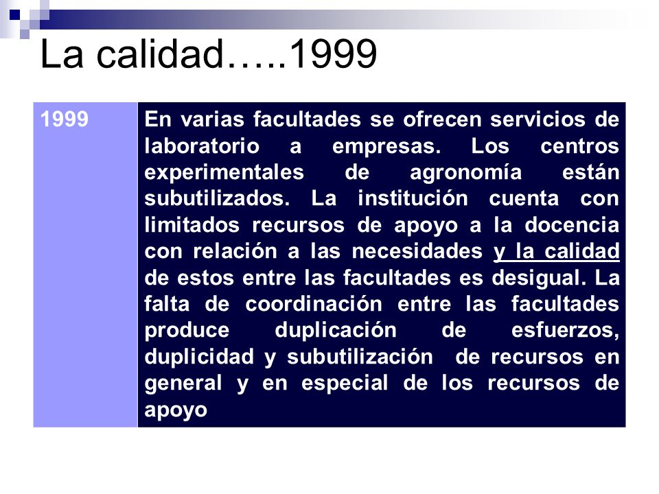 La calidad…..1999 1999En varias facultades se ofrecen servicios de laboratorio a empresas.
