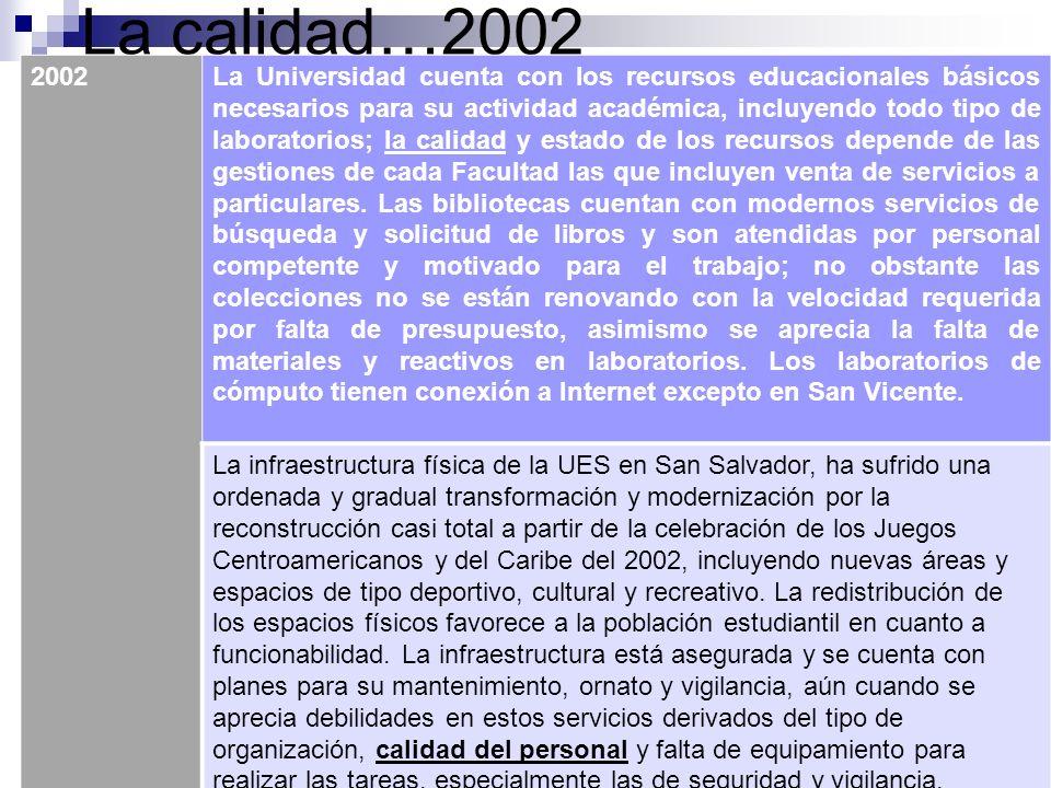 La calidad…2002 2002La Universidad cuenta con los recursos educacionales básicos necesarios para su actividad académica, incluyendo todo tipo de laboratorios; la calidad y estado de los recursos depende de las gestiones de cada Facultad las que incluyen venta de servicios a particulares.