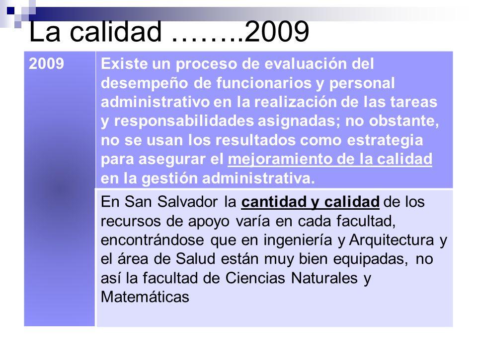 La calidad ……..2009 2009Existe un proceso de evaluación del desempeño de funcionarios y personal administrativo en la realización de las tareas y responsabilidades asignadas; no obstante, no se usan los resultados como estrategia para asegurar el mejoramiento de la calidad en la gestión administrativa.